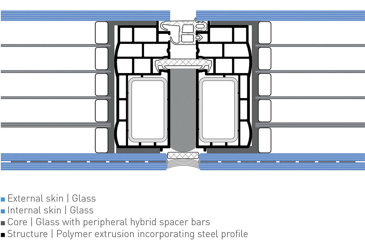 Q-Air insulated glass facade unit composition