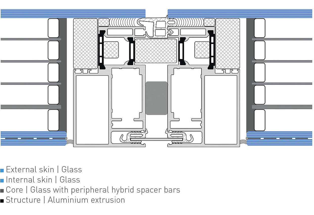 Q-Air insulated glass unit composition
